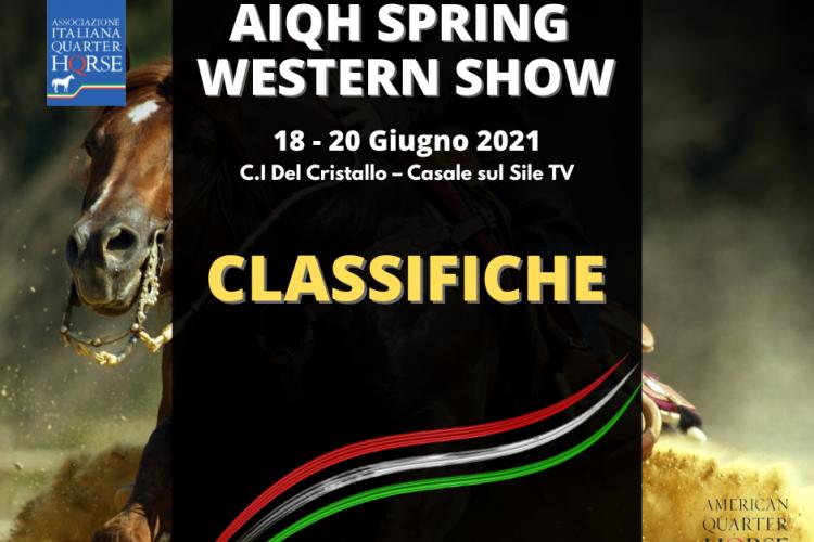 CLASSIFICHE AIQH SPRING WESTERN SHOW – 18 – 20 Giugno 2021