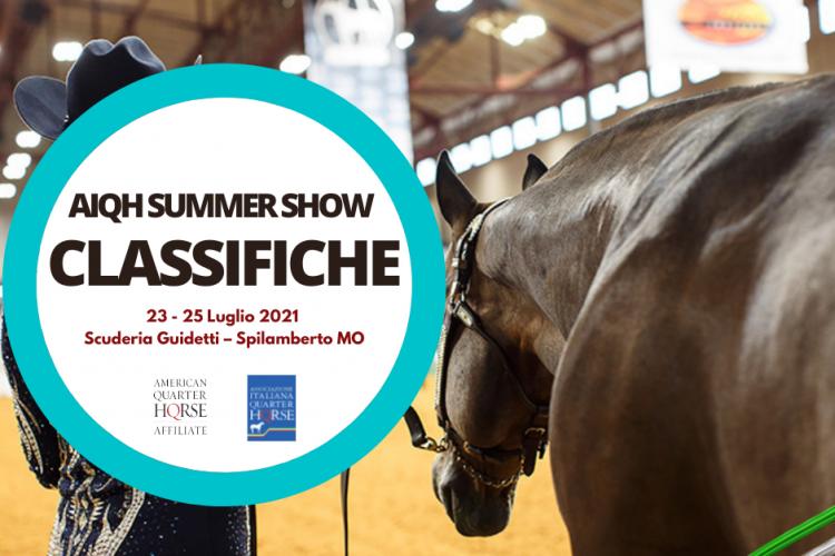CLASSIFICHE AIQH SUMMER SHOW – 23-25 Luglio 2021
